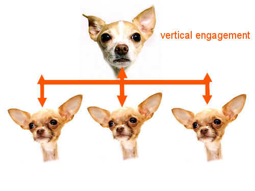 Engagement: vertical action