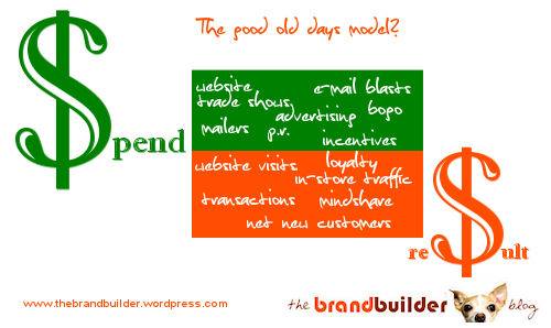 spend model 1