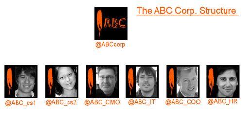 ABC01