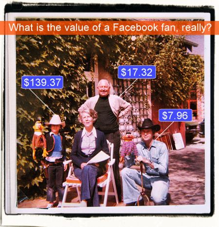 The 5 basic rules of calculating fan/like/follower value